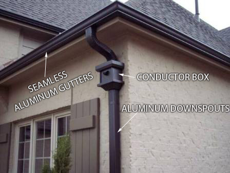 Gutter And Downspout A Roofing