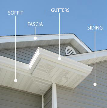 Aluminum Soffit Fascia A Roofing